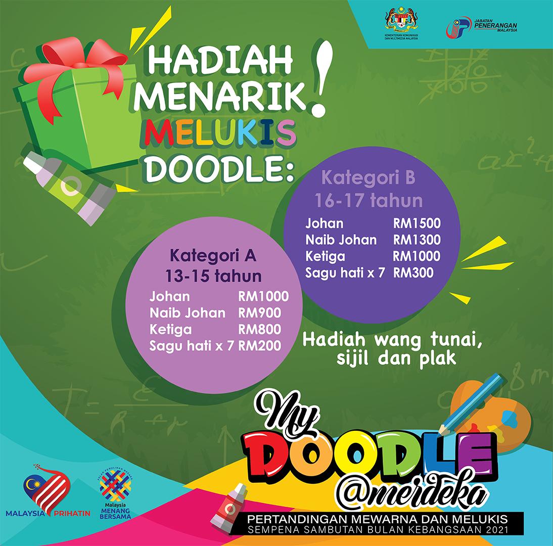 infografik mewarna dan melukis mydoodle@merdeka 2021-3